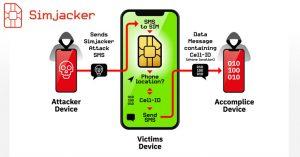 Yeni SIM Kart Zafiyeti Kullanılarak Bir SMS ile Telefon Ele Geçirebiliyor