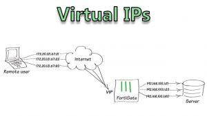 Fortigate Firewall Virtual IP – RDP Örneğiyle